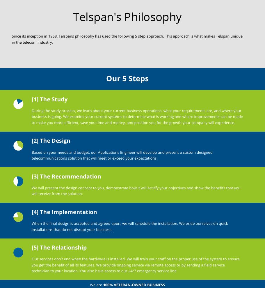telspan-philosophy