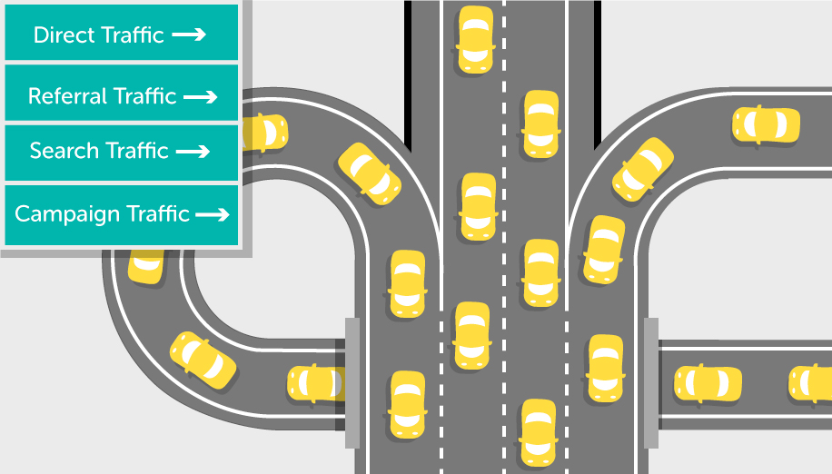 Web-Traffic2