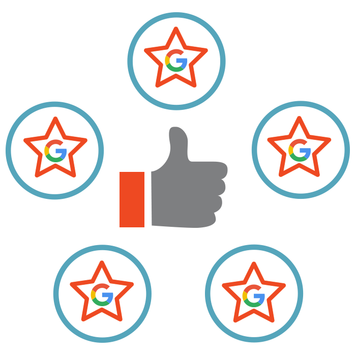 5 Easy Steps to Get 5 Star Google Reviews for Your Business